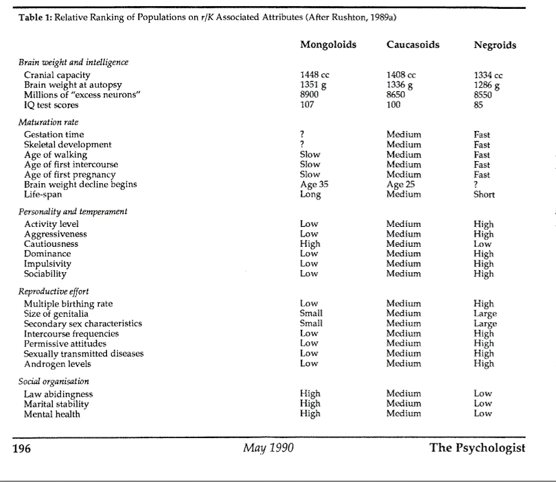 Psychologists1990